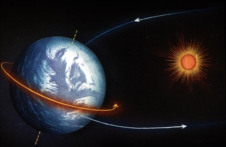 схема расположения луны солнца и земли.