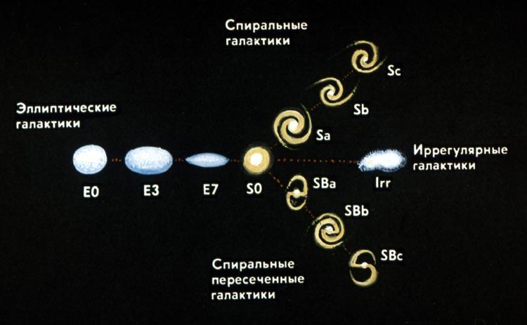 http://astro.uni-altai.ru/picture/full/1066534073.jpg