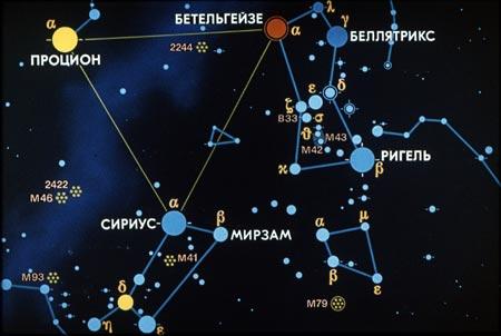 рисунки созвездий: