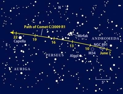 Траектория кометы C/2009 R1 (McNaught)