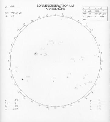 Пример листа журнала наблюдений за Солнцем