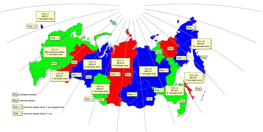 Рис. 2. Часовые зоны относительно географических границ часовых поясов
