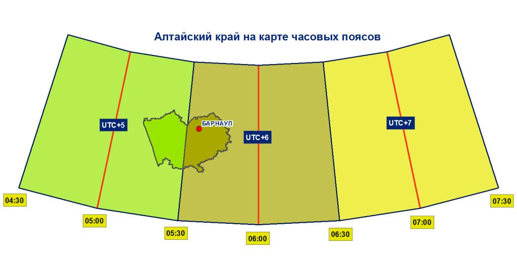 UTC+7
